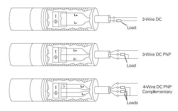 inductive sensors carlo gavazzi inductive sensors carlo gavazzi proximity switch diagram Proximity Switch Diagram #36 Proximity Switch Diagram  sc 1 st  MiFinder : inductive proximity sensor wiring diagram - yogabreezes.com